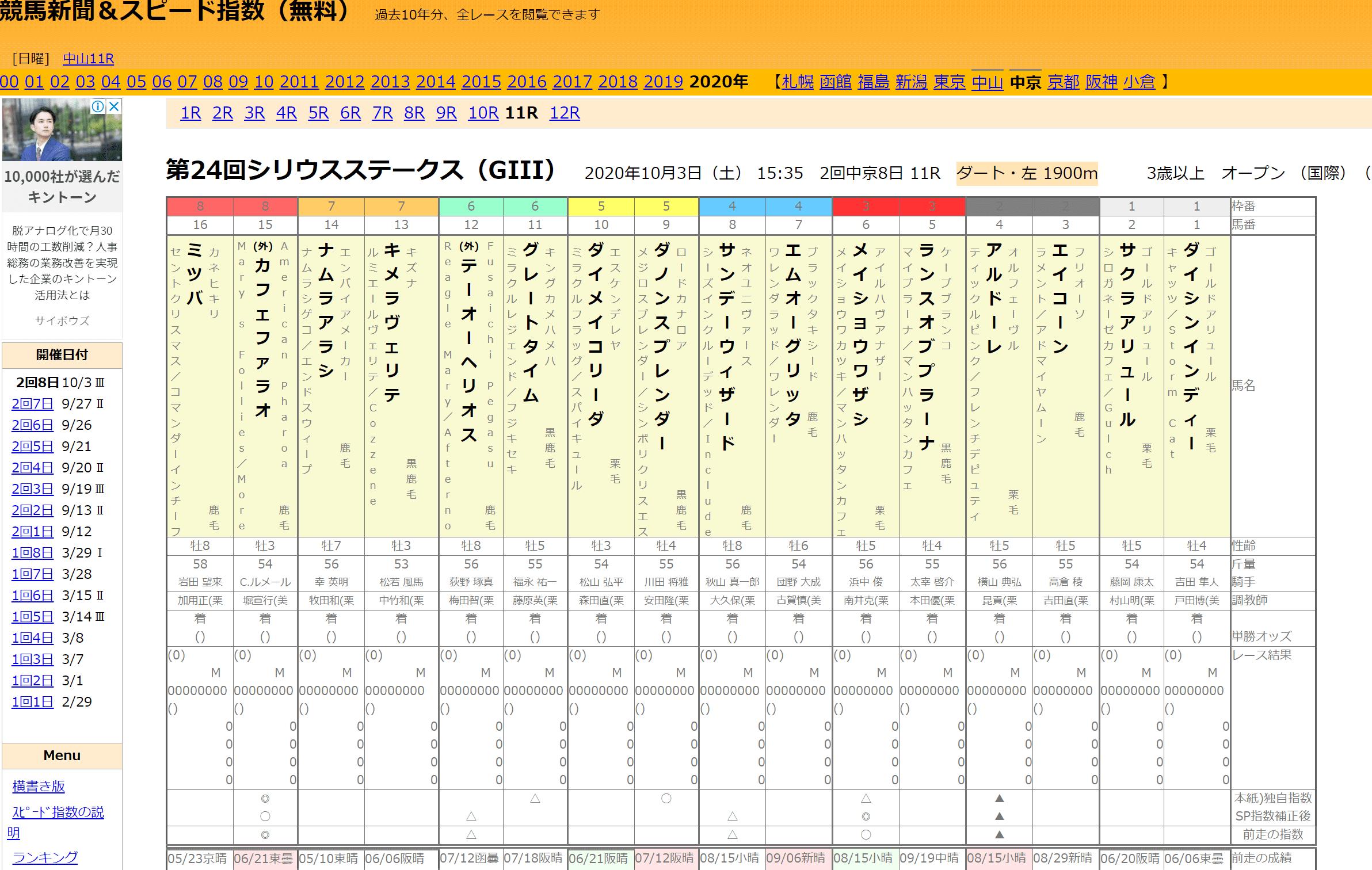 競馬新聞&スピード指数